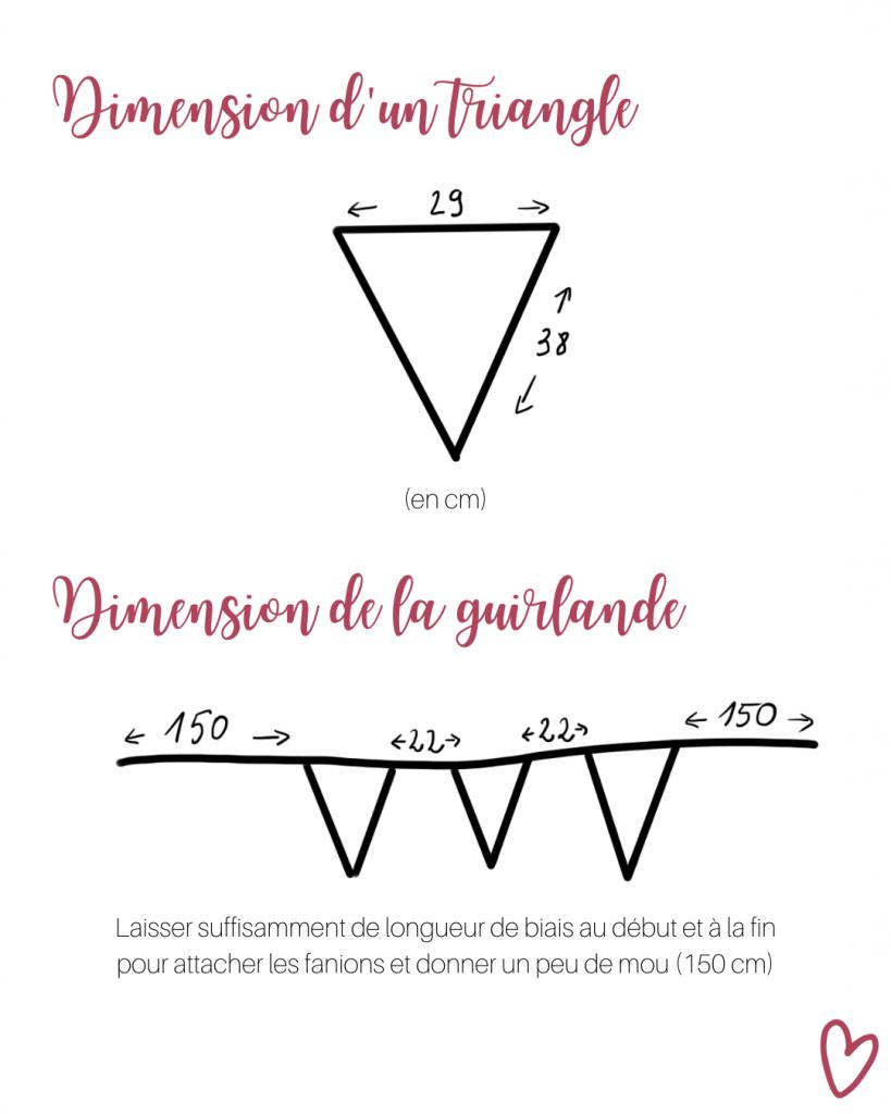 Idée de décoration de mariage - fanions - Dimensions des triangles et de la guirlande Cool Pharaon - Le fil à la gratte